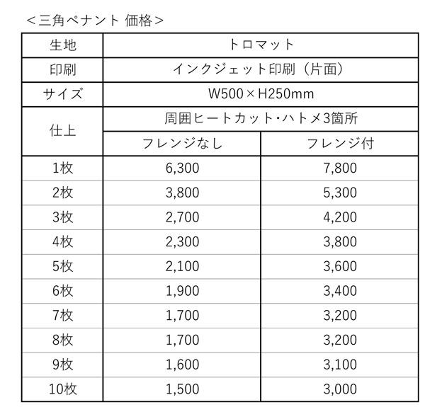 オリジナル三角ペナント価格
